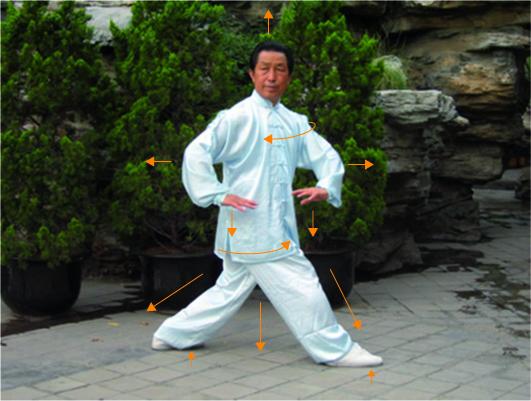 Ding Shi avec maître Gao Ji Wu