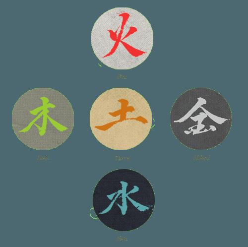5 éléments Qi Gong
