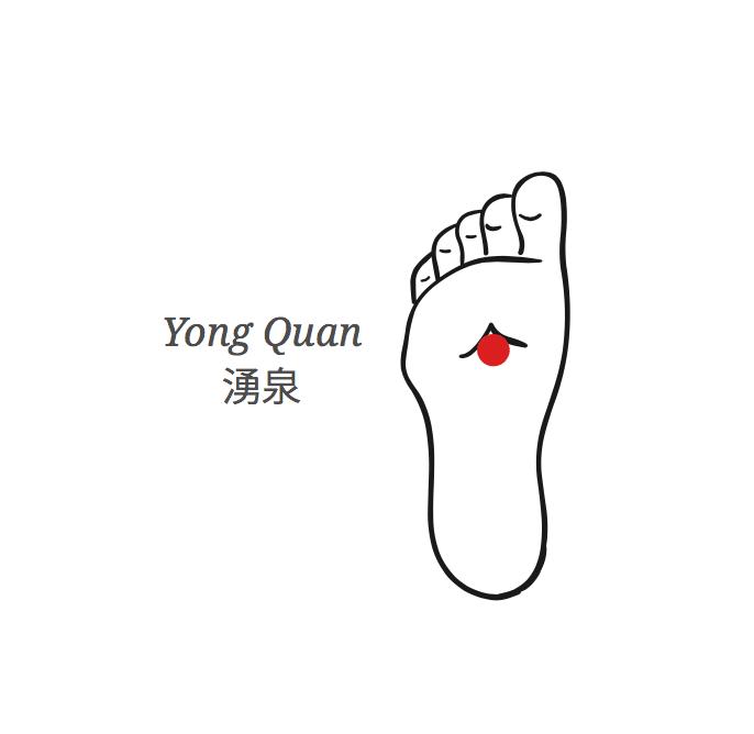 Point Yong Quan R1