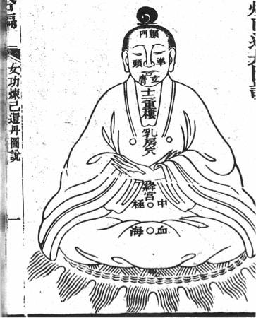 Nudan Alchimie interne Qi Gong de la Femme
