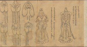 zhan zhuang bouddhiste 300x162 - La posture de l'arbre ou Zhan Zhuang Gong